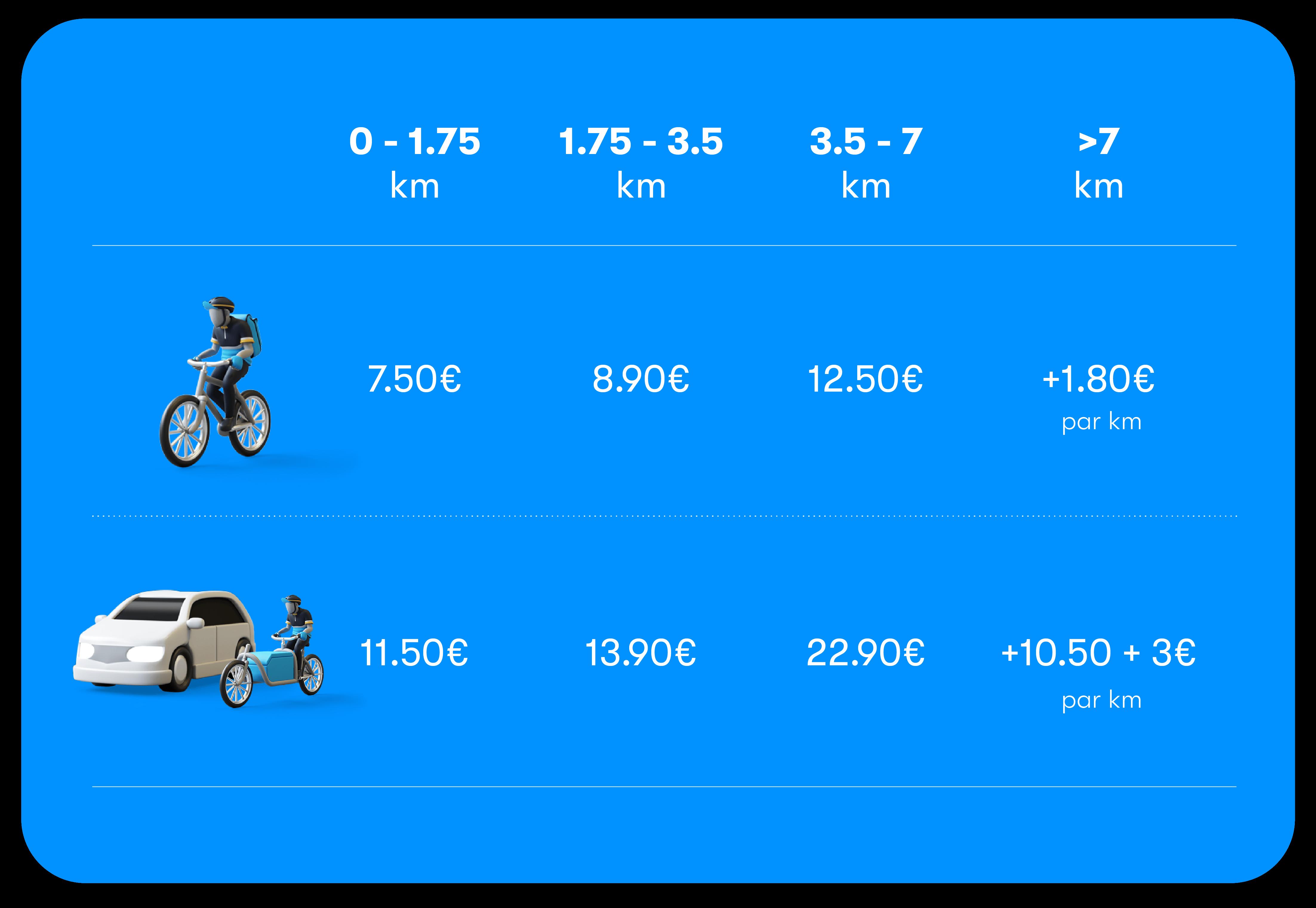 Dashboard pricing